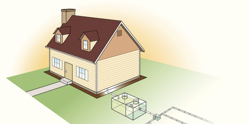 To avoid problems with septic systems
